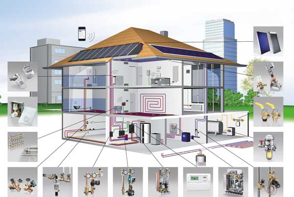 doğal gaz tesisat kurulumu